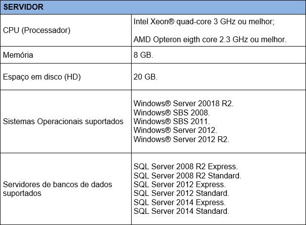 2016-servidor