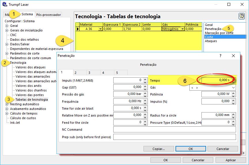 tabela-de-tecnologia-tempo-de-penetracao
