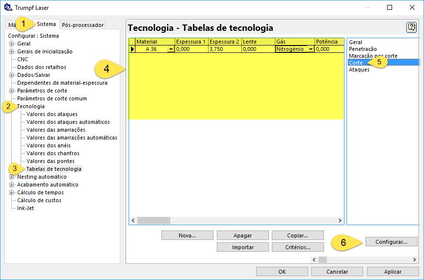 tabela-de-tecnologia